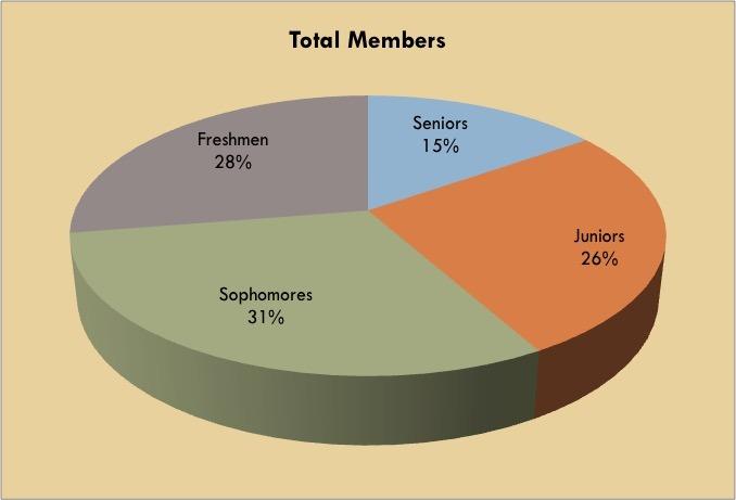 Membership2016.jpg
