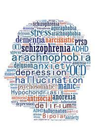Sihlouette image of mental disorders